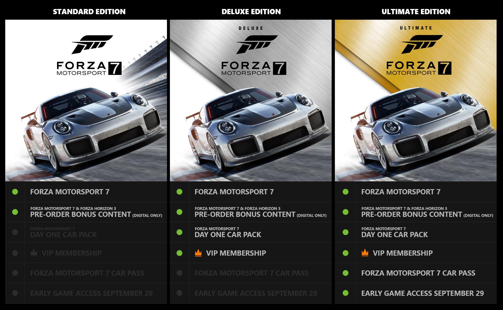 Скриншот 0 - Forza Motorsport 7 Ultimate + 77 DLC [Автоактивация]